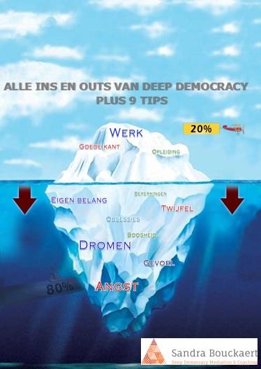 Sandra Bouckaert Deep Democracy: eBook Alle ins en outs over Deep Democracy - plus 9 tips
