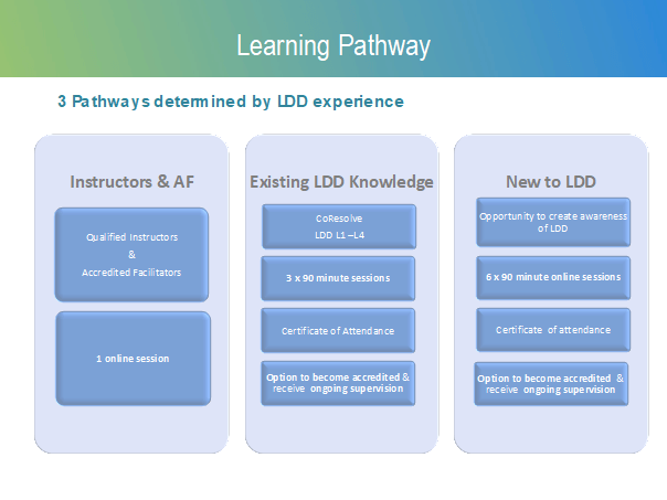 Lewis Deep Democracy Learning Pathway
